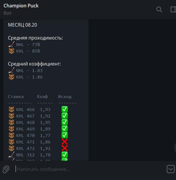 Подробная статистика у Чемпион Пак в телеграмм